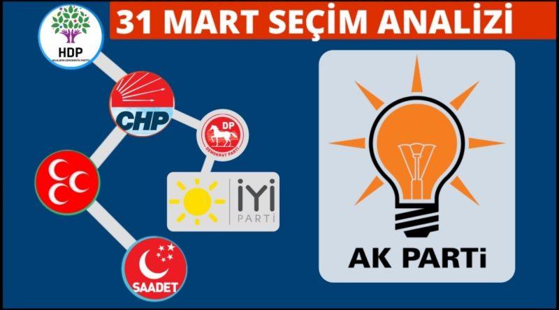 31 Mart Seçiminde Yeni Bir Siyasi Tablo Oluştu.