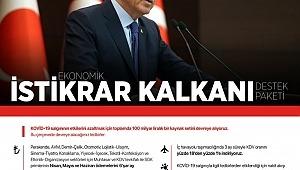 Başkan Erdoğan,Toplantının ardından Ulusa Sesleniş Konuşması yaptı.