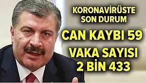 KORONAVİRÜSTE CAN KAYBI 59'A YÜKSELDİ!