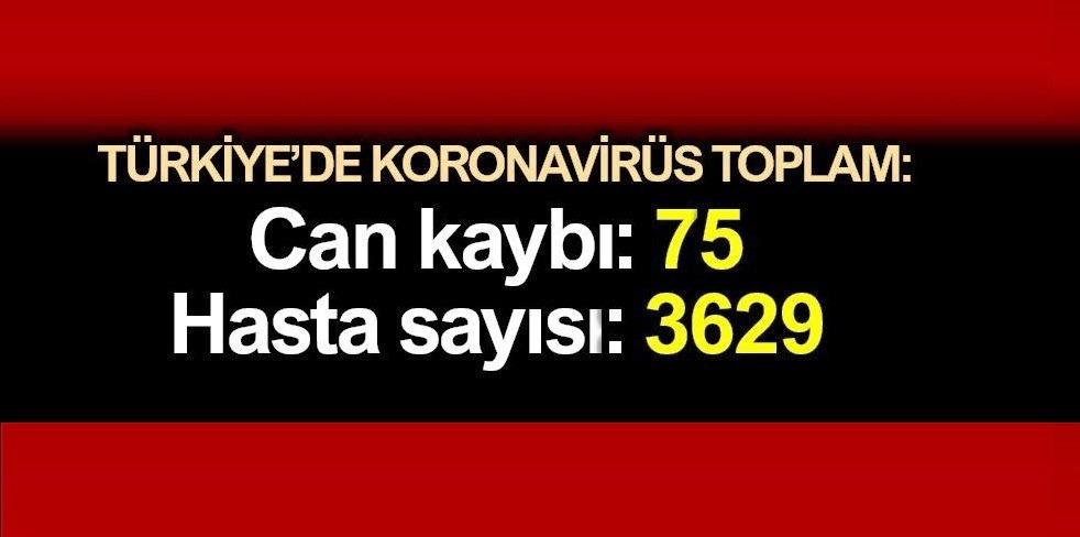 KORONAVİRÜSTE CAN KAYBI 75'E ULAŞTI VAKA SAYISI 3629