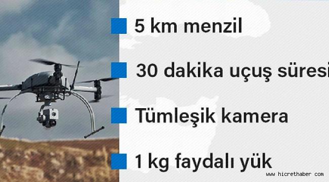 Serçe PKK/PYD'nin kabusu oldu